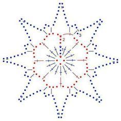 Oto najpopularniejsze trendy w Pinach w tym tygodn. Baby Afghan Crochet Patterns, Crochet Snowflake Pattern, Crotchet Patterns, Crochet Snowflakes, Crochet Ball, Thread Crochet, Crochet Crafts, Crochet Angels, Crochet Stars