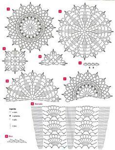 Trui wit bloem gehaakt patroon7