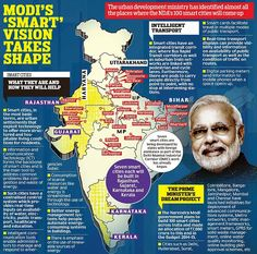 Smart grids and renewable energy in Narendra Modi's smart cities project  http://www.chirinjeevkathuria.org/2015/05/smart-grids-and-renewable-energy-in.html