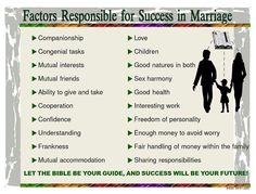 Factors Responsible for Success in Marriage Presence Of The Lord, Self Compassion, Fun At Work, Marriage Advice, Amazing Nature, Factors, Charts, No Response, Success