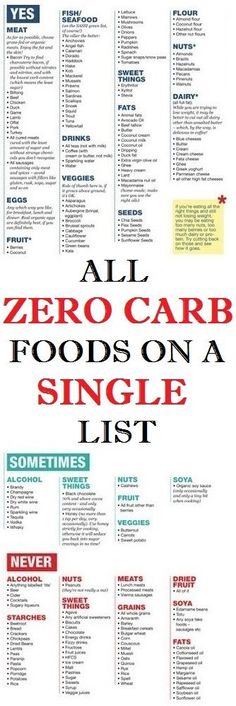 All zero carb foods on a single list http://healthyquickly.com/55-healthy-recipes-salads-haters http://healthyquickly.com