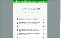 Google Chrome Health App Chrome Apps, Health App, Google Chrome, Day Use, Better Life, The Help, Bar Chart, Education, Bar Graphs