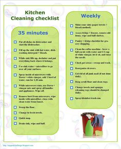 Speed cleaning the Kitchen - Free downloadable template + video.