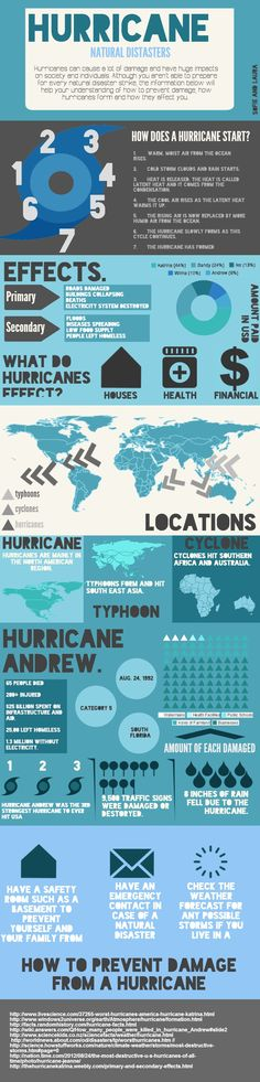 HURRICANES - natural disasters | #infographics made in @Piktochart