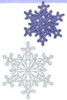 Patrones gratuitos de maravillosos copos de nieve a ganchillo, para tejer con amor! Muchos copos de nieve para hacer a ganchillo/crochet. Elige tus favoritos y empieza hoy mismo a hacer los tuyos. Los copos de nieve son una fantastica idea … Ler mais... →