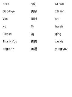 67 best importance of chinese images on pinterest chinese language chinese greetings learn chinese m4hsunfo