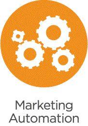 Marketing Automation 101 - #whitehatmedia #blog #marketingautomation #marketing