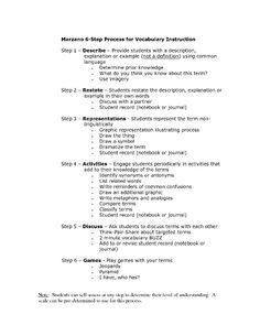 Marzano's Six-Step Vocab Instruction