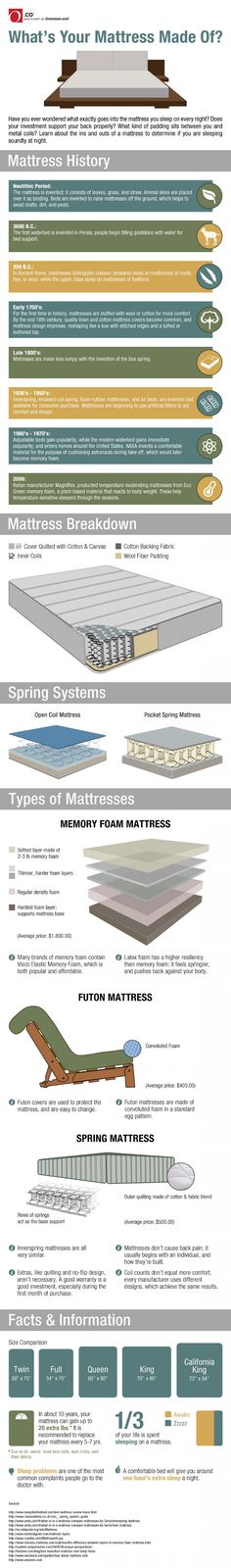 Best Bed For Bad Back - coralview plush california king mattress  w/foundation  main. how to build raised garden beds: tips for raised bed  gardening