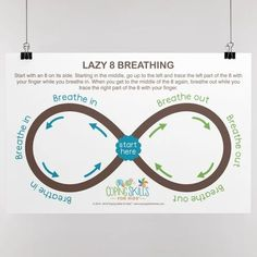 """Original Lazy Eight Deep Breathing Poster 11"""" x 17"""" Anger Coping Skills, Coping Strategies For Stress, Coping With Stress, Deep Breathing Exercises, Breath In Breath Out, School Counseling Office, Dealing With Anger, How To Handle Stress, Deal With Anxiety"""