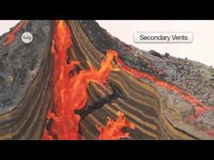 Geography Lesson: Volcanoes are amazing features the Earth reaves to us. This would be a great video to use to introduce volcanoes and the geography lesson where they are located on the map.