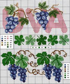 Grape charts