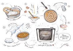 Cartoon Cooking: Tikvenik