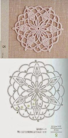 Patterns and motifs: Crocheted motif no. 112 Patterns and motifs: Crocheted motif no. 112 Patterns and motifs: Crocheted motif no. 112 Patterns and motifs: Crocheted motif no. Motif Mandala Crochet, Crochet Feather, Crochet Snowflake Pattern, Crochet Coaster Pattern, Crochet Mandala Pattern, Crochet Circles, Crochet Motifs, Crochet Snowflakes, Crochet Blocks