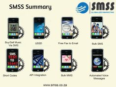 www.smss.co.za Short Code, Google Buy, Sell Music, Coding, Messages, Stuff To Buy, Text Posts, Text Conversations