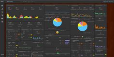 Facebook demographics data dashboard by Imonline