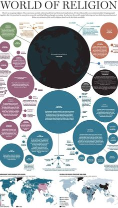 World of Religion Infographic