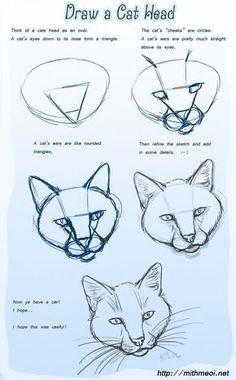 cathead.jpg (600×967)                                                                                                                                                      Más