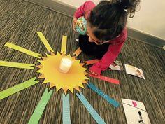 DIY: Montessori Birthday (The celebration of life) Montessori Elementary, Montessori Education, Montessori Classroom, Montessori Materials, Maria Montessori, Montessori Toddler, Toddler Activities, Birthday Traditions, Birthday Celebration