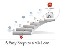 If you are a first time home customer looking for mortgage, here is the step by step as per Gabrielle Rusignuolo guide to the procedure of home loan    http://gabriellearusignuolo.blog.com/2016/03/17/steps-of-home-loan-process-gabrielle-rusignuolo/