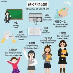 Korean Phrases, Korean Words, Language Study, Learn A New Language, Learn To Speak Korean, Learn Hangul, Korean Student, Korean Photo, Korean Lessons