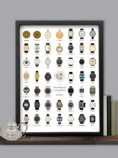 Pop Chart Lab --> Design + Data = Delight --> A Chronological Compendium of Watches