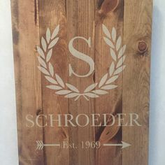 Looking for an awesome Mother's Day gift? Contact me today to customize this sign for your mom or mother-in-law!