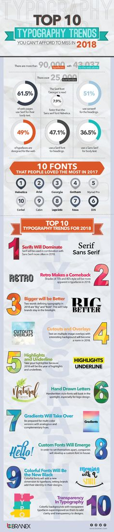 Typography can be a fun and functional way to showcase your brand. Check out this graphic for 10 inspiring font and typeface ideas and trends you should be exploring this year.