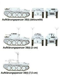 Blender 3d, Panzer, Armored Vehicles, War Machine, New Model, World War Two, Military Vehicles, Trains, Weapons