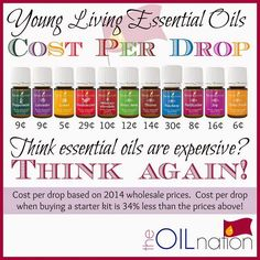 Are Young Living Essential Oils Expensive? How Can I Purchase Them?