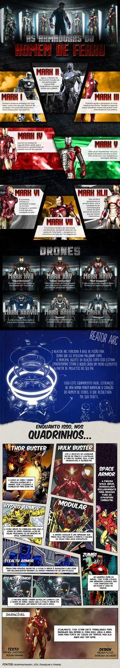 Conheça mais sobre as armaduras do Homem de Ferro [infográfico]