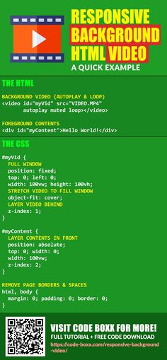 Learn Computer Coding, Computer Tips, Design Web, Graphic Design, Html Css, Programming Languages, Scripts, Linux, Web Development