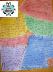 4th Grade Frolics: Watercolor Journal Page - End of the Year Activity