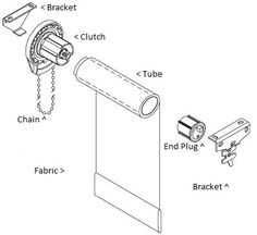 This roller shade diagram is a general representation of a