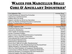 How much do Marcellus Shale workers make in PA?