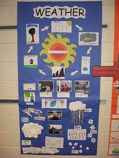 Summative display for weather unit - good for hallway to document learning