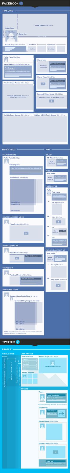 Bookmark this great Social Media Graphic Reference Sheet. It features all of the dimensions for all of the major social media sites.