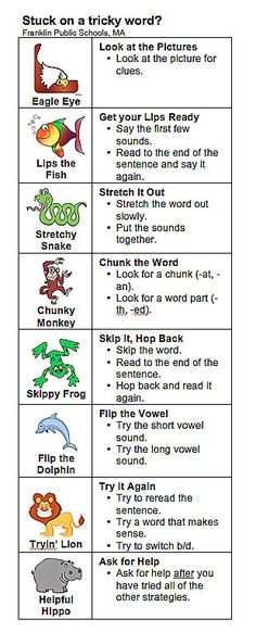 reading strategies by krista.gene.9- This would be a valuable resource for young readers. It would be great to have bookmarks made for all the students or make a large poster for the reading center in the room.
