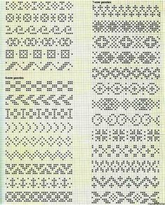 Fair Isle Knitting Patterns, Knitting Stiches, Fair Isle Pattern, Knitting Charts, Fair Isle Chart, Santa Cross Stitch, Hand Embroidery Videos, Techniques Couture, Crochet Chart