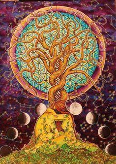 Adamu y Titi, el arbol genético del conocimiento y la vida eterna, la llamada flor de la vida conectando las 12 constelaciones vitales, Kingu recorriendo el planeta Ki y el universo de fondo ... Una imágen vale más que mil palabras.