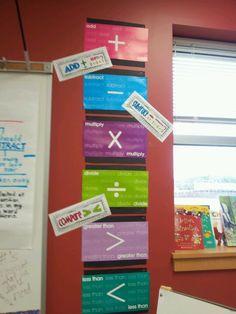 Math operations wall in third grade classroom.