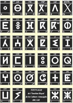 Tifinagh language of Berbers, Tunisia