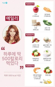 The first things Ailee eats in the morning are an apple, some chicken breast, one cup of soy milk, and a whole cucumber. On the menu for lunch is one . Diet Menu, Food Menu, Iu Diet, Skinny Diet, Korean Diet, Menu Dieta, Workout Diet Plan, Diet Recipes, Healthy Recipes