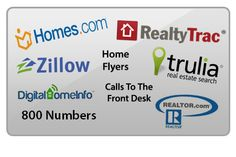 Are you generating leads from Zillow? Trulia? Realtor.com? Homes.com? Proquest? Telecapture? No matter the source, as long as you get emails from each with a lead's information, we can use that email to automatically create a lead ready to be worked on your dashboard. The days of losing leads are over and you'll convert them at a higher percentage by having all in a single system.