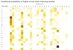 This is Ctrl + ←, our weekly data journalism roundup. Conditional Probability, Heat Map, Domestic Violence, Data Visualization, Language, Lettering, Words, Maths, Infographics