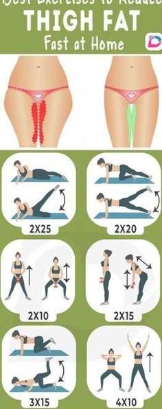Best exercises to reduce thigh fat. Workout routines, fitness, get in shape, reduce thigh fat, tone Fitness Workouts, Yoga Fitness, Gym Workout Tips, Fitness Workout For Women, At Home Workout Plan, Easy Workouts, Workout Challenge, At Home Workouts, Workout Routines