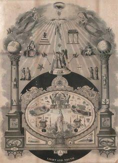 Masonic Trestle Board...