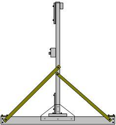 Free-Energy Devices - Gravity-powered Generators