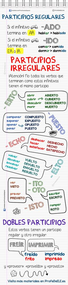 Spanish words: regular and irregular participles in the Spanish language. Spanish Help, Spanish Grammar, Spanish Vocabulary, Spanish Words, Spanish English, Spanish Language Learning, How To Speak Spanish, Teaching Spanish, Spanish Teacher