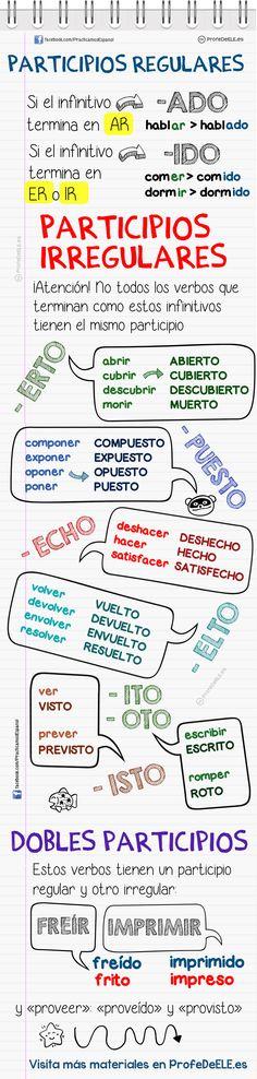 Participios regulares e irregulares en español : ProfeDeELE.es